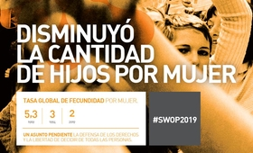 UNFPA lanza informe Estado de la Población Mundial 2019