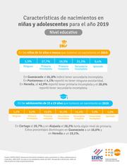 Características de nacimientos en niñas y adolescentes Nivel educativo