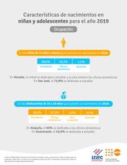 Características de nacimientos en niñas y adolescentes Ocupación